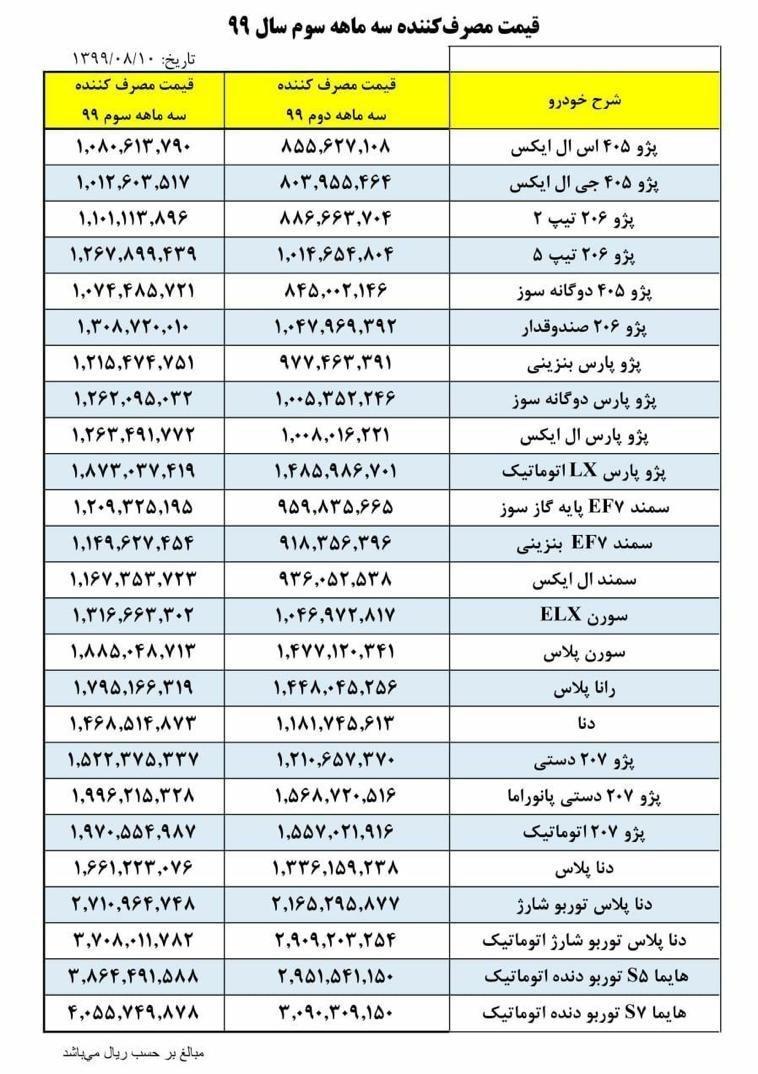 ایران خودرو همه خودروها را ۲۵ درصد گران کرد +جدول
