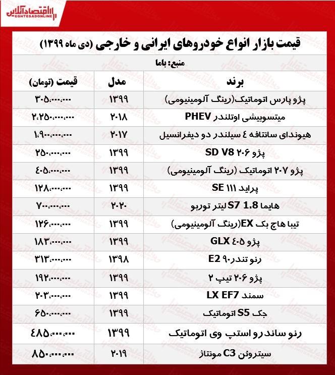قیمت انواع خودروهای ایرانی و خارجی در بازار آزاد